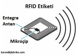 RFID Etiketi